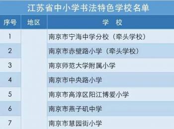 江苏省中小学书法特色学校名单(152所)